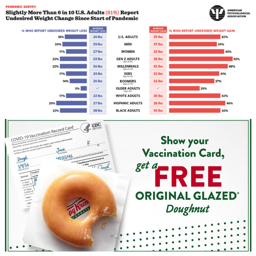 covid weight donuts.png